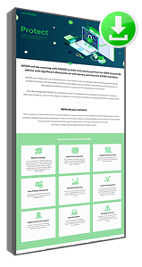 AFEM & MUSO Content Protect Overview