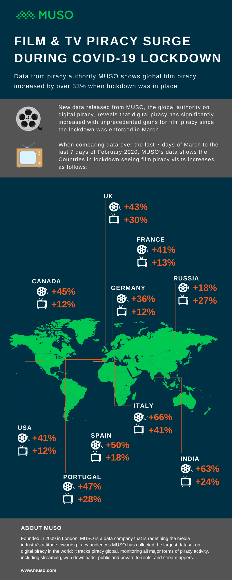 covid-19-infographic